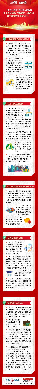 强省会五年行动若干政策措施-下.jpeg