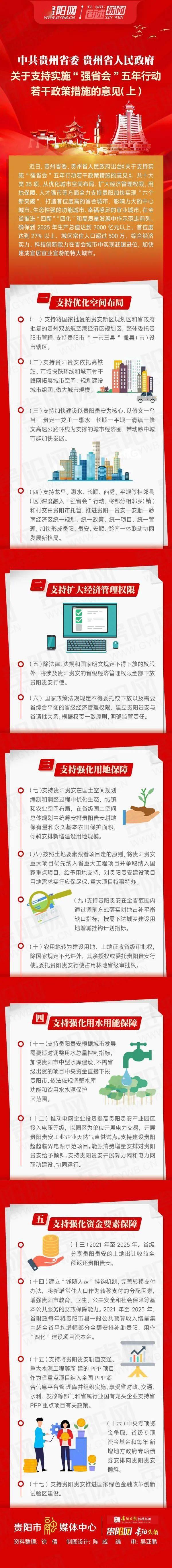 强省会五年行动若干政策措施.jpeg